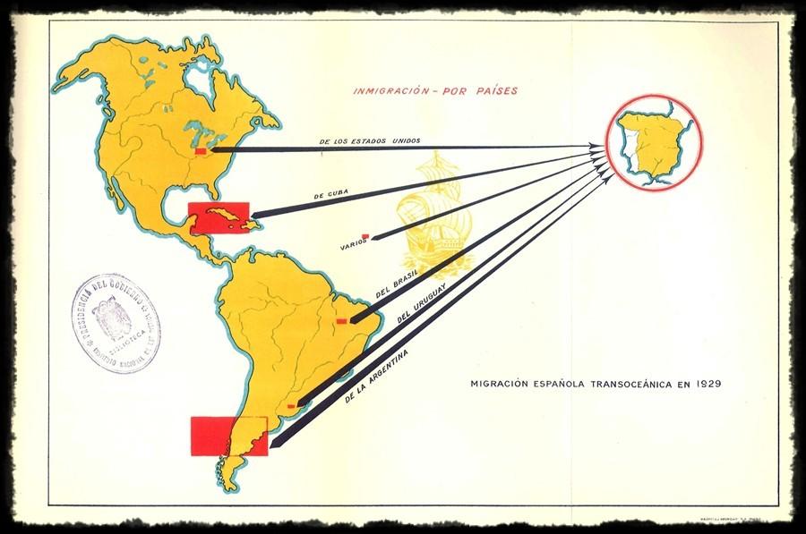 ... migración española transoceánica en 1929. Inmigración por países