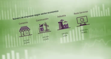 Image for enterprises according to economic sector