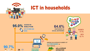 Infographics: ICT in households. 2017