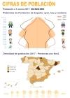Infografía: Cifras de población