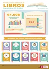 Infografía: Producción editorial de libros
