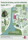 Infografía: Tratamiento final de residuos