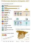 Infografía Profesionales sanitarios colegiados. 2017