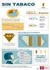 Infografía: Sin tabaco