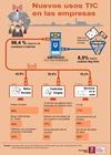 Infografía: Nuevos usos TIC en las empresas