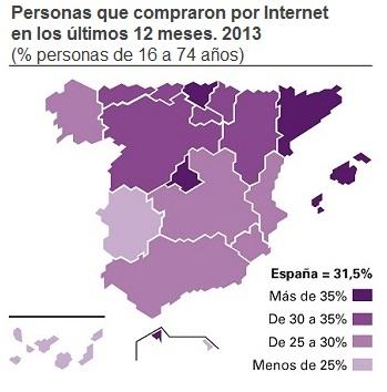 Personas que han comprado por Internet. CCAA